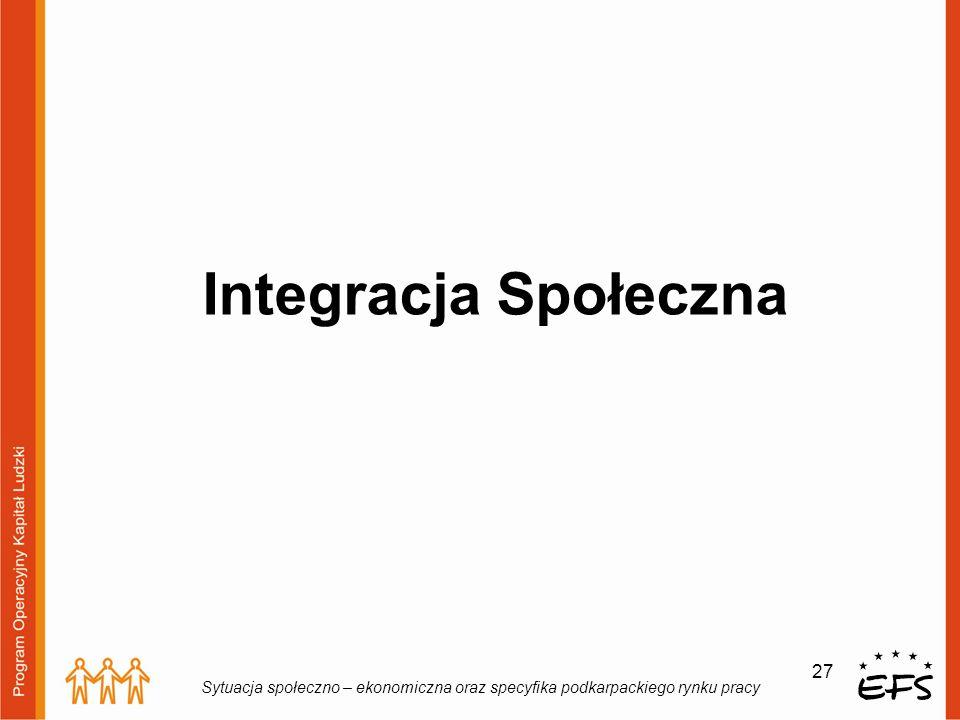Integracja Społeczna Sytuacja społeczno – ekonomiczna oraz specyfika podkarpackiego rynku pracy