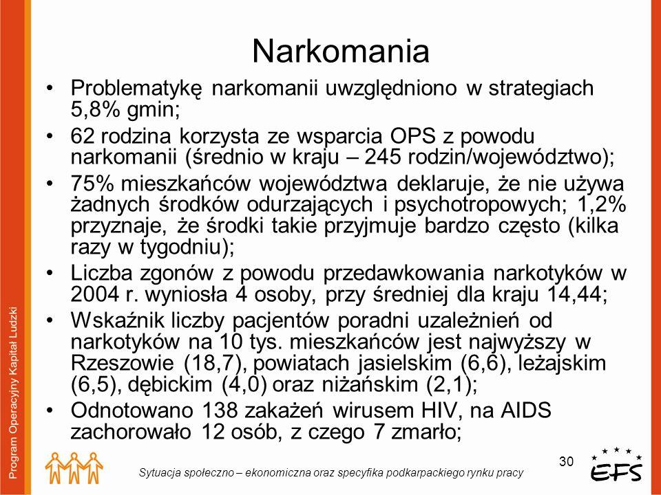 Narkomania Problematykę narkomanii uwzględniono w strategiach 5,8% gmin;