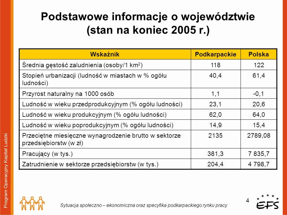 Podstawowe informacje o województwie (stan na koniec 2005 r.)