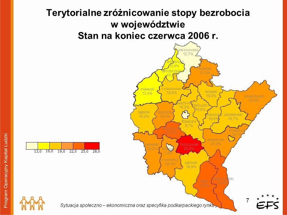 Terytorialne zróżnicowanie stopy bezrobocia w województwie Stan na koniec czerwca 2006 r.