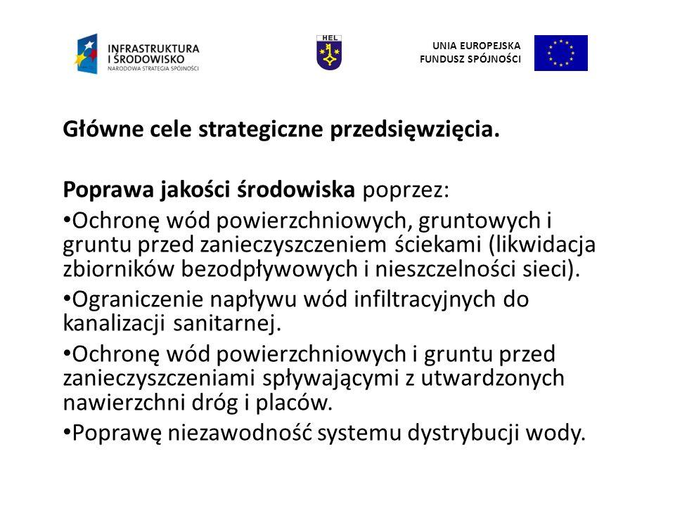 Główne cele strategiczne przedsięwzięcia.