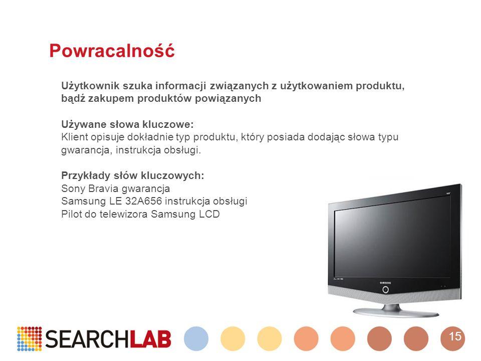 Powracalność Użytkownik szuka informacji związanych z użytkowaniem produktu, bądź zakupem produktów powiązanych.