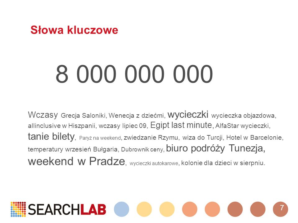 Słowa kluczowe 8 000 000 000.
