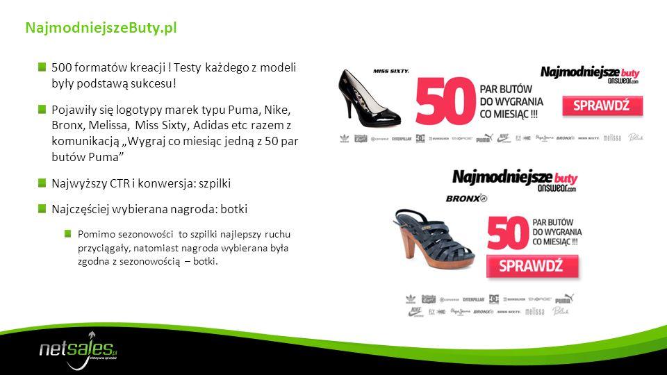 NajmodniejszeButy.pl 500 formatów kreacji ! Testy każdego z modeli były podstawą sukcesu!