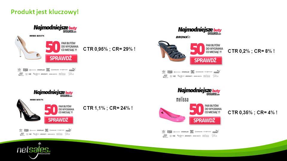 Produkt jest kluczowy! CTR 0,95% ; CR= 29% ! CTR 0,2% ; CR= 8% !