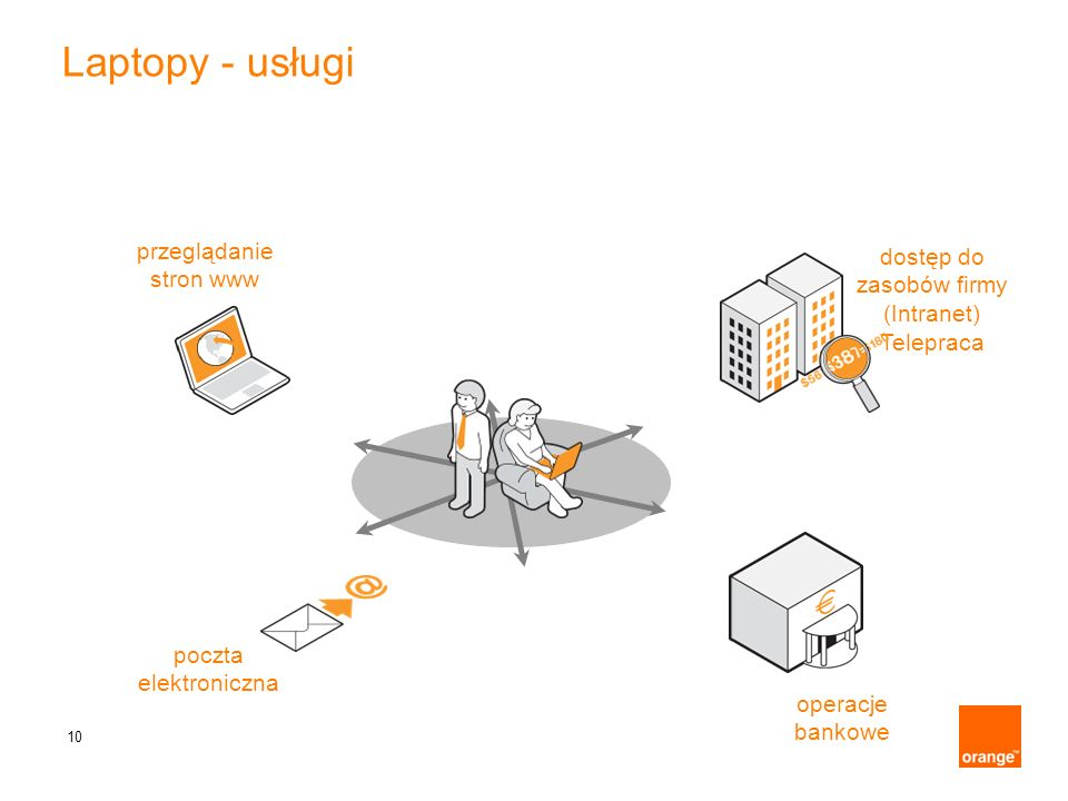 Laptopy - usługi przeglądanie stron www