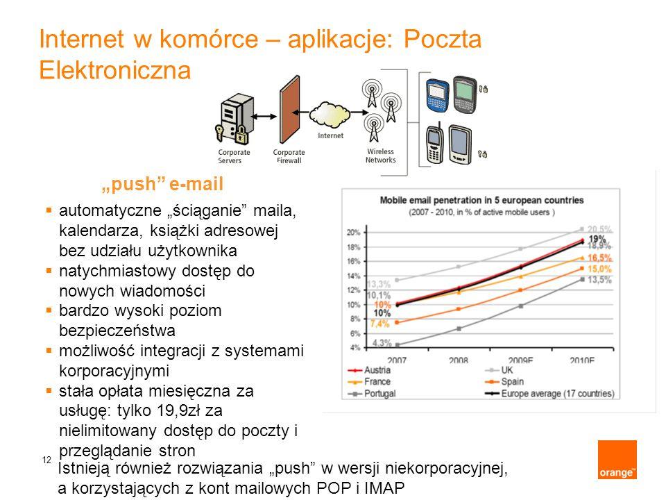 Internet w komórce – aplikacje: Poczta Elektroniczna