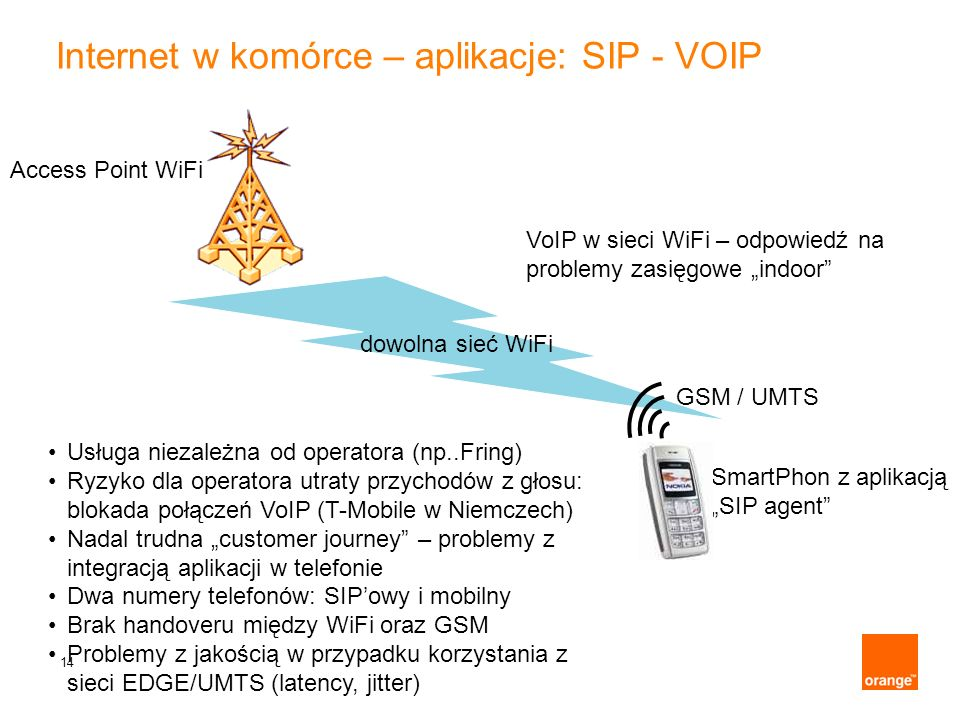 Internet w komórce – aplikacje: SIP - VOIP