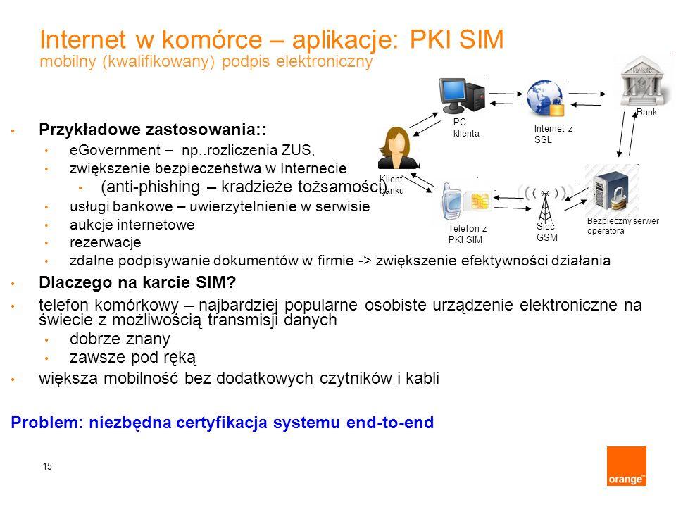 Internet w komórce – aplikacje: PKI SIM