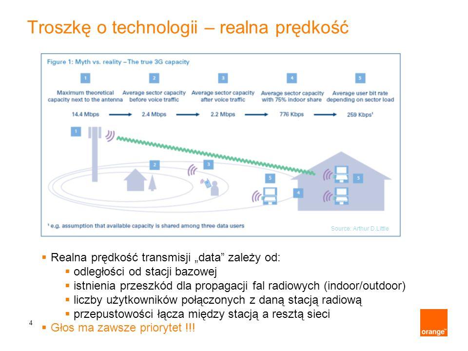 Troszkę o technologii – realna prędkość