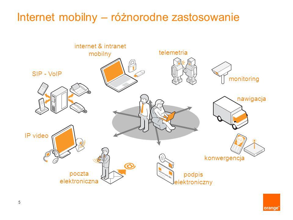 Internet mobilny – różnorodne zastosowanie