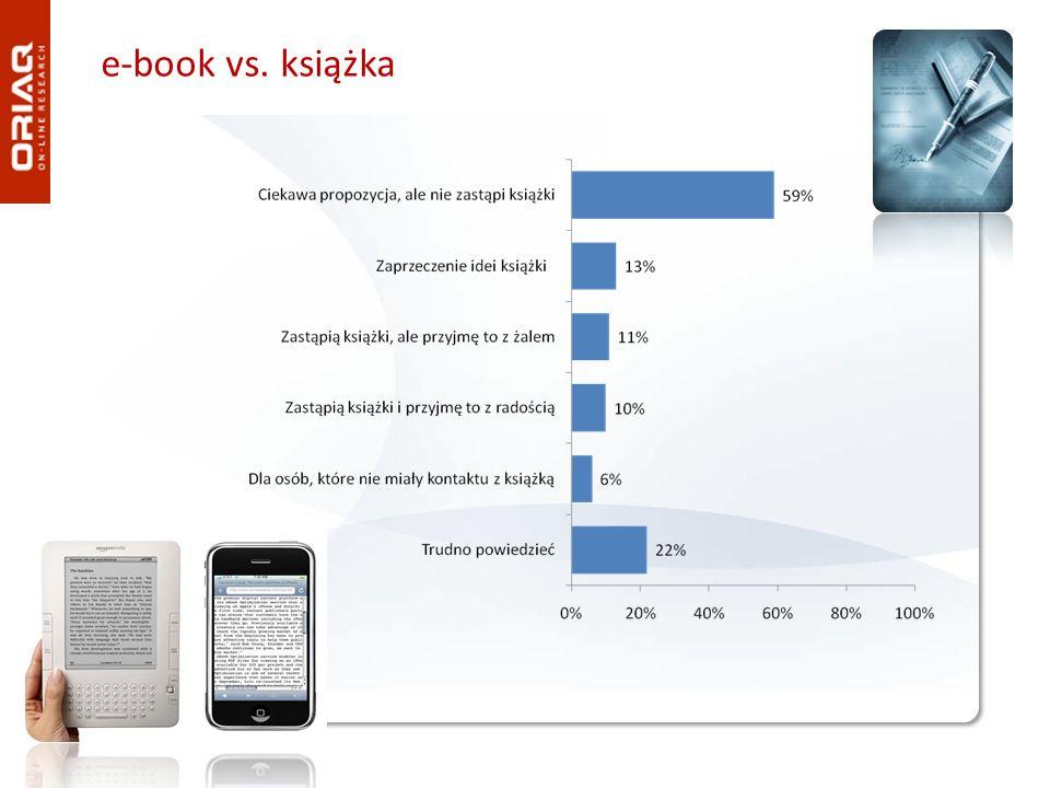 e-book vs. książka