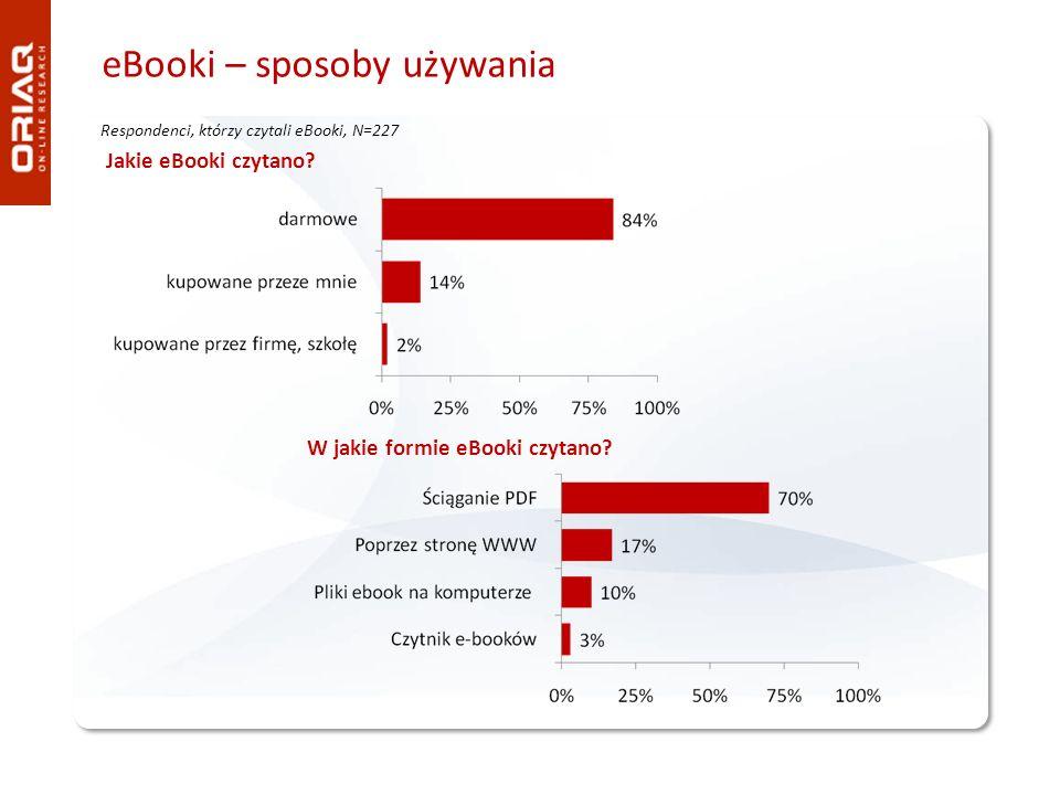 eBooki – sposoby używania