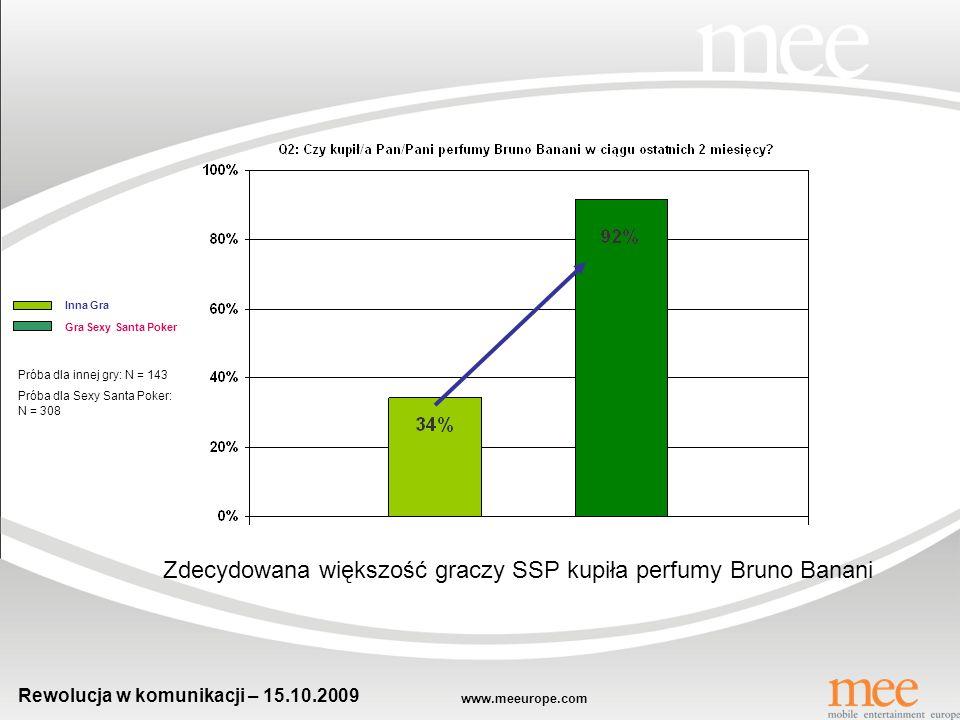 Zdecydowana większość graczy SSP kupiła perfumy Bruno Banani