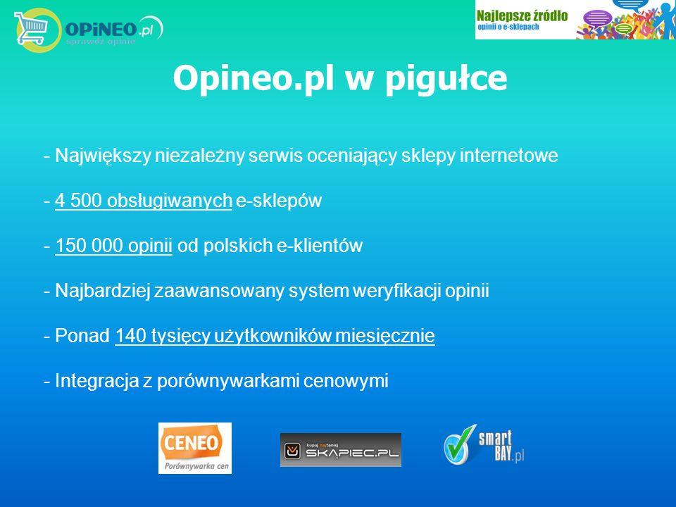 Opineo.pl w pigułce Największy niezależny serwis oceniający sklepy internetowe. 4 500 obsługiwanych e-sklepów.
