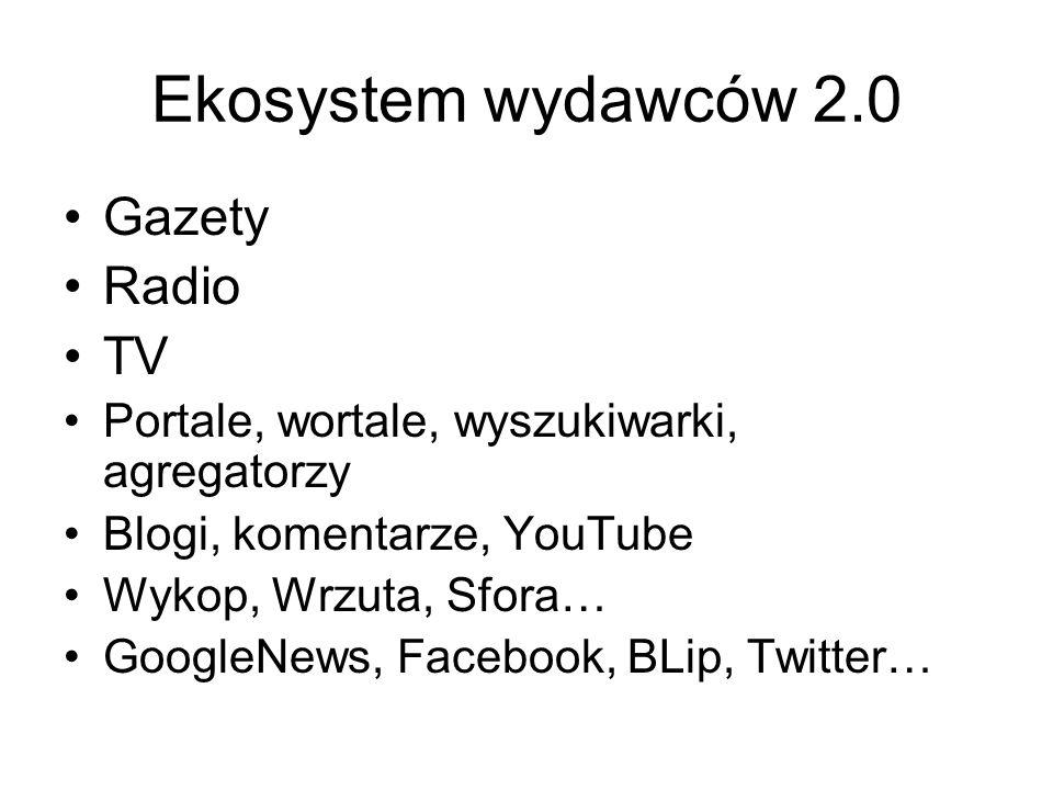 Ekosystem wydawców 2.0 Gazety Radio TV
