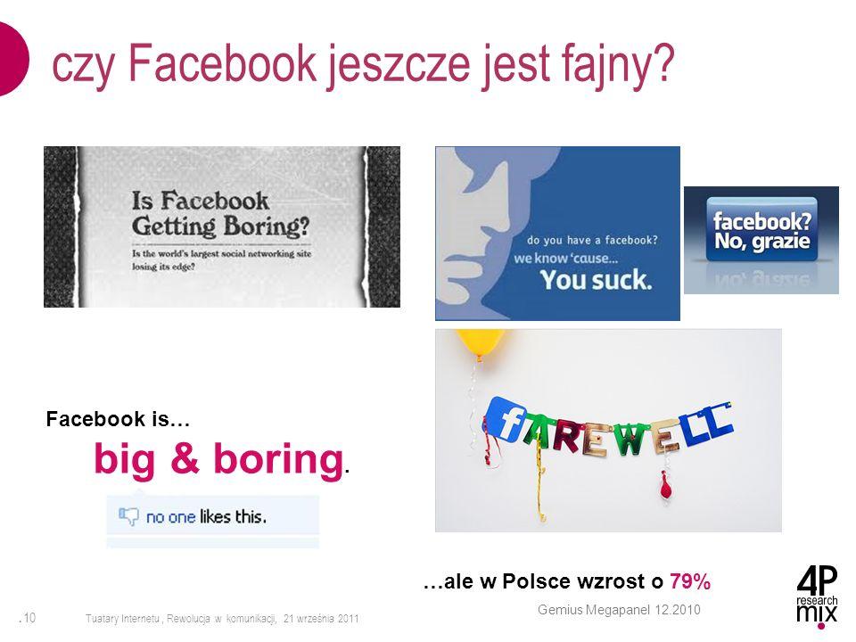 czy Facebook jeszcze jest fajny