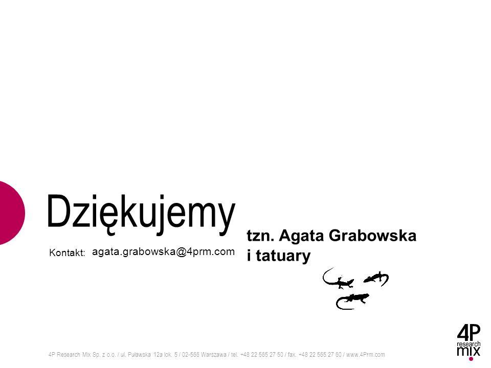 tzn. Agata Grabowska i tatuary agata.grabowska@4prm.com