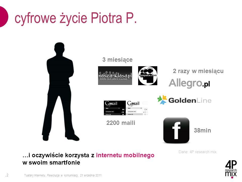 cyfrowe życie Piotra P. 3 miesiące 2 razy w miesiącu 2200 maili 38min