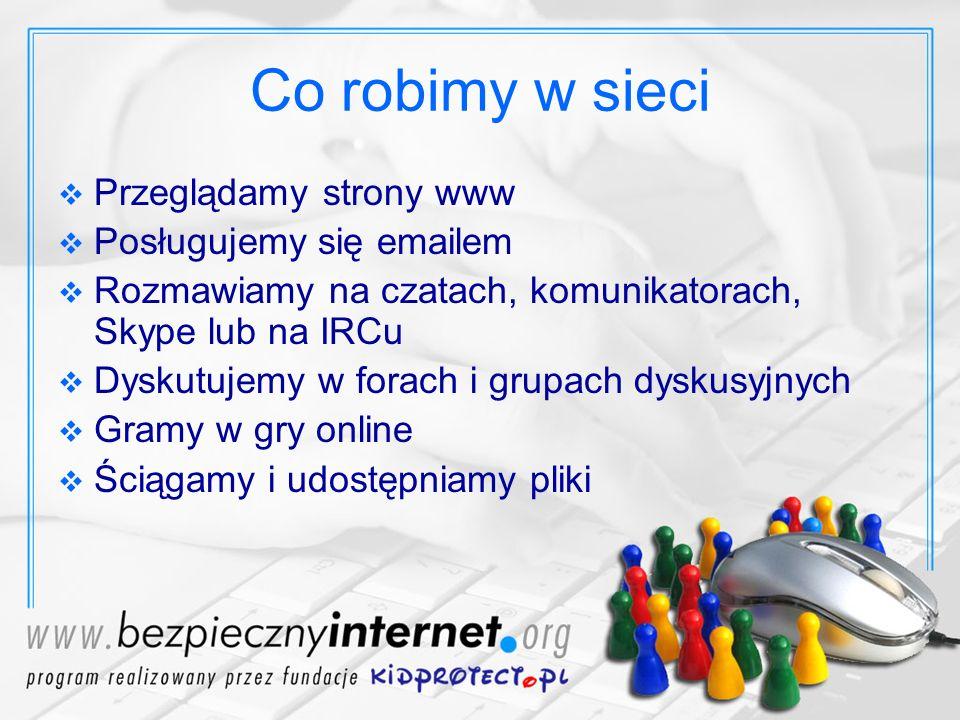 Co robimy w sieci Przeglądamy strony www Posługujemy się emailem