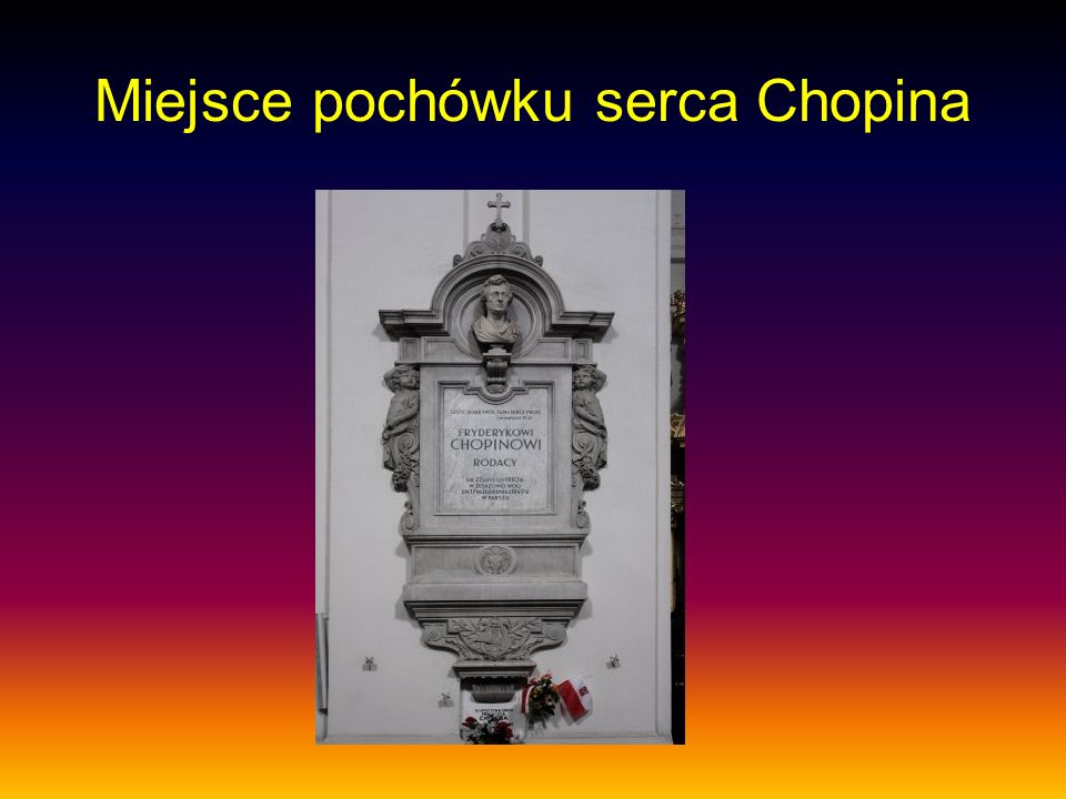 Miejsce pochówku serca Chopina