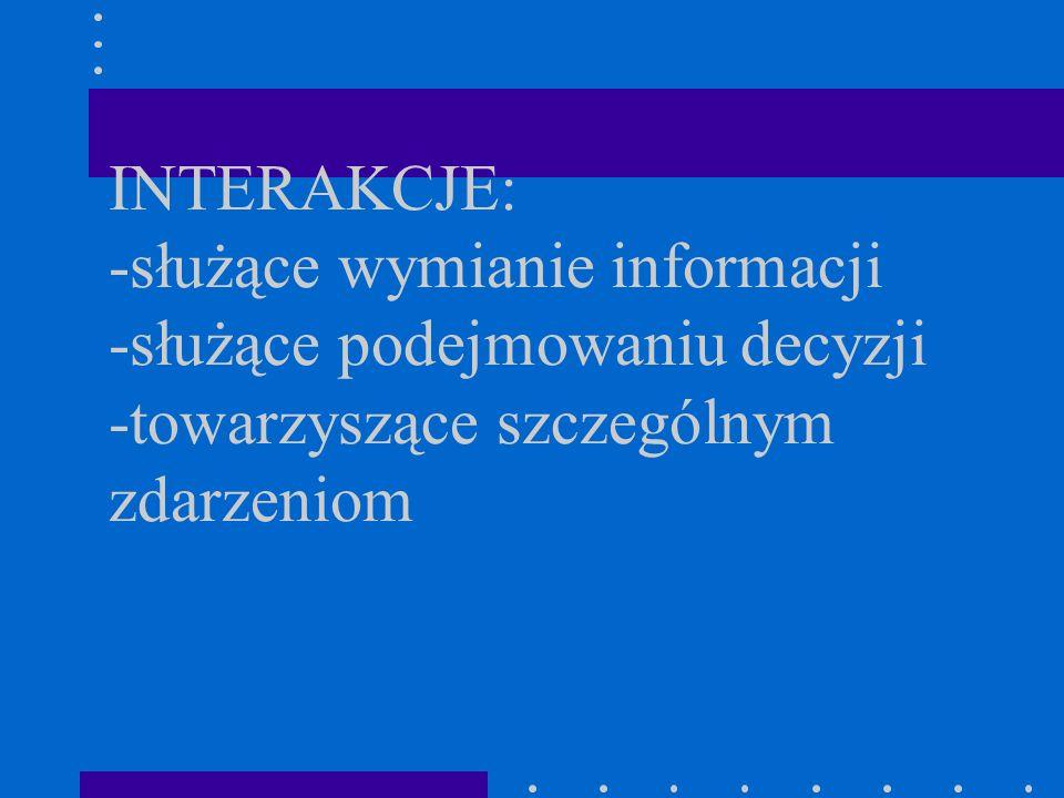 INTERAKCJE: -służące wymianie informacji -służące podejmowaniu decyzji -towarzyszące szczególnym zdarzeniom