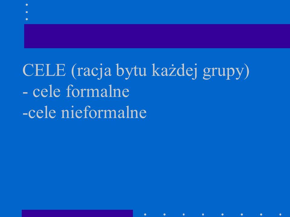 CELE (racja bytu każdej grupy) - cele formalne -cele nieformalne