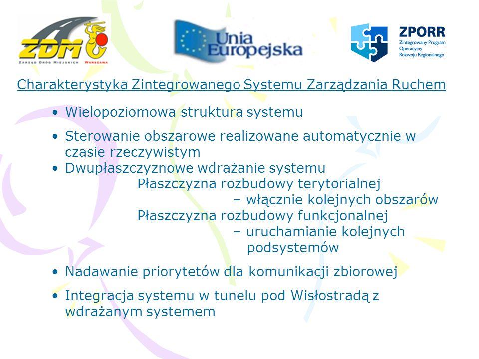 Charakterystyka Zintegrowanego Systemu Zarządzania Ruchem