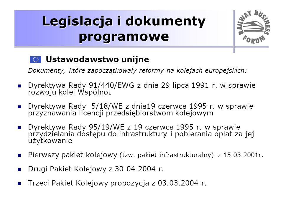 Legislacja i dokumenty programowe