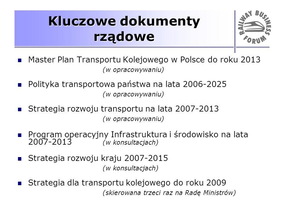 Kluczowe dokumenty rządowe
