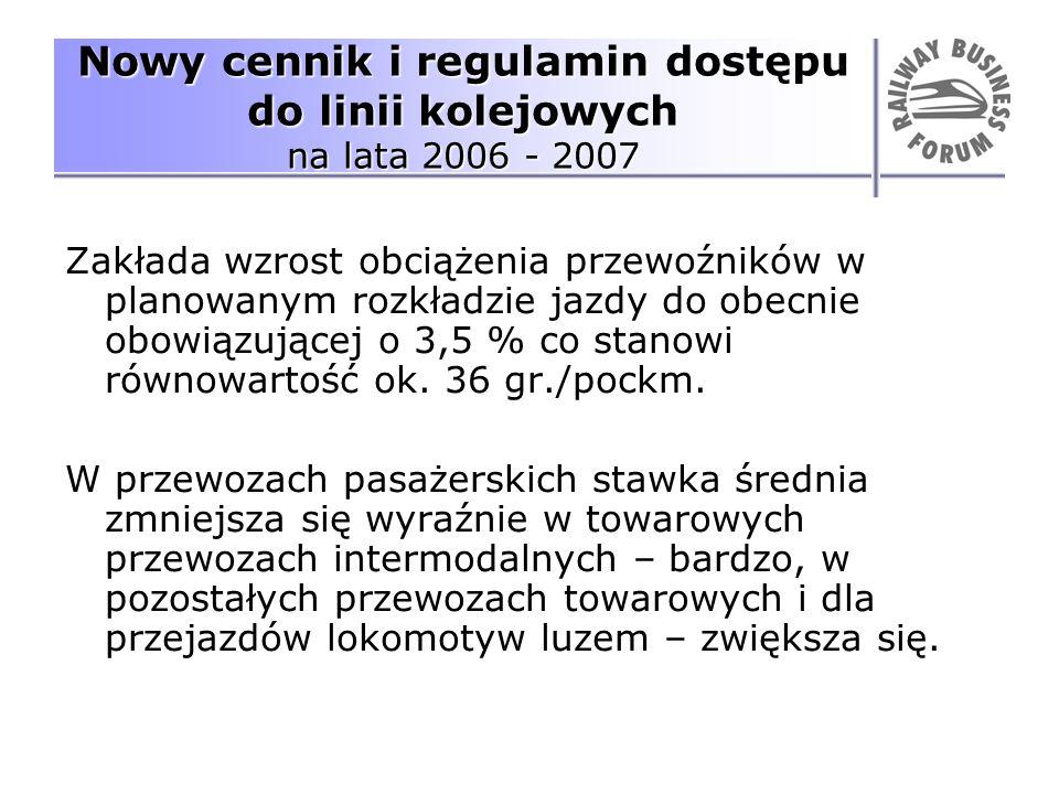 Nowy cennik i regulamin dostępu do linii kolejowych na lata 2006 - 2007