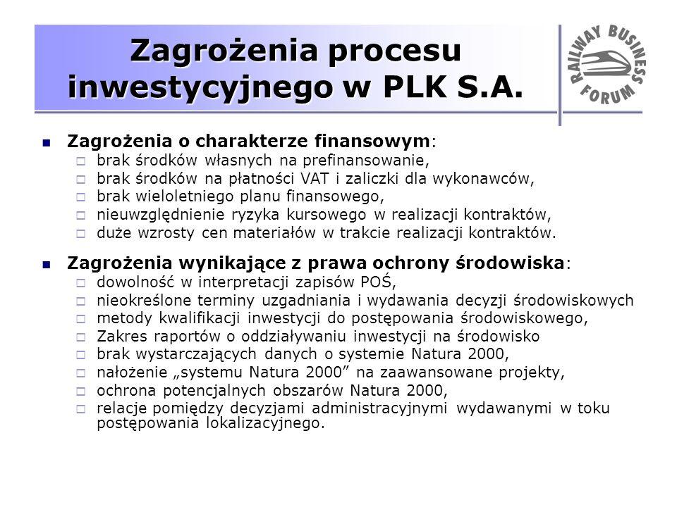 Zagrożenia procesu inwestycyjnego w PLK S.A.