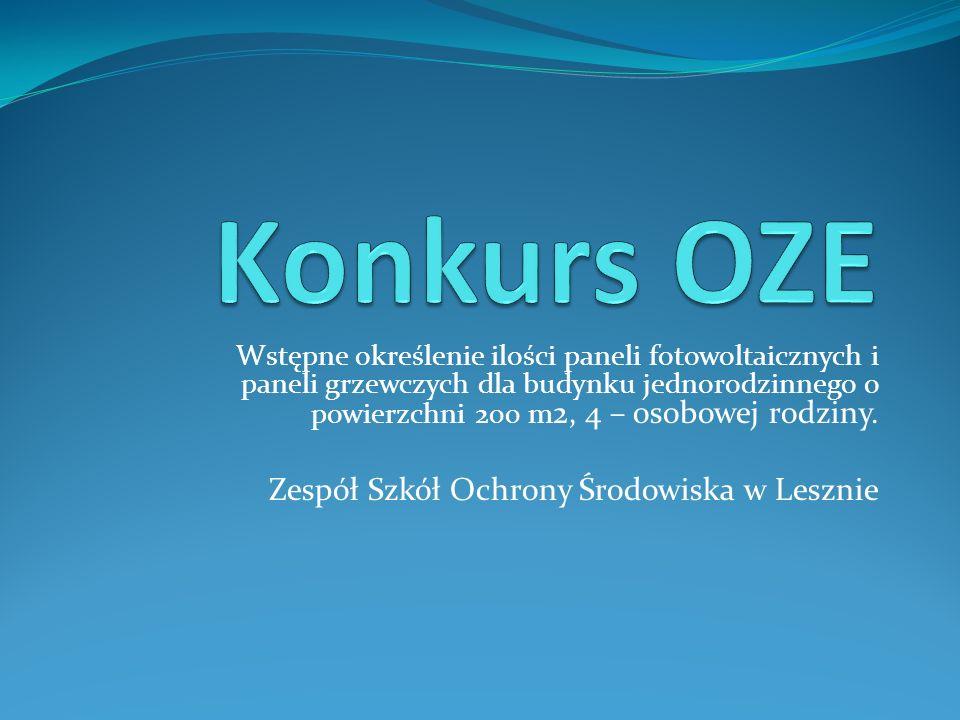 Konkurs OZE Zespół Szkół Ochrony Środowiska w Lesznie