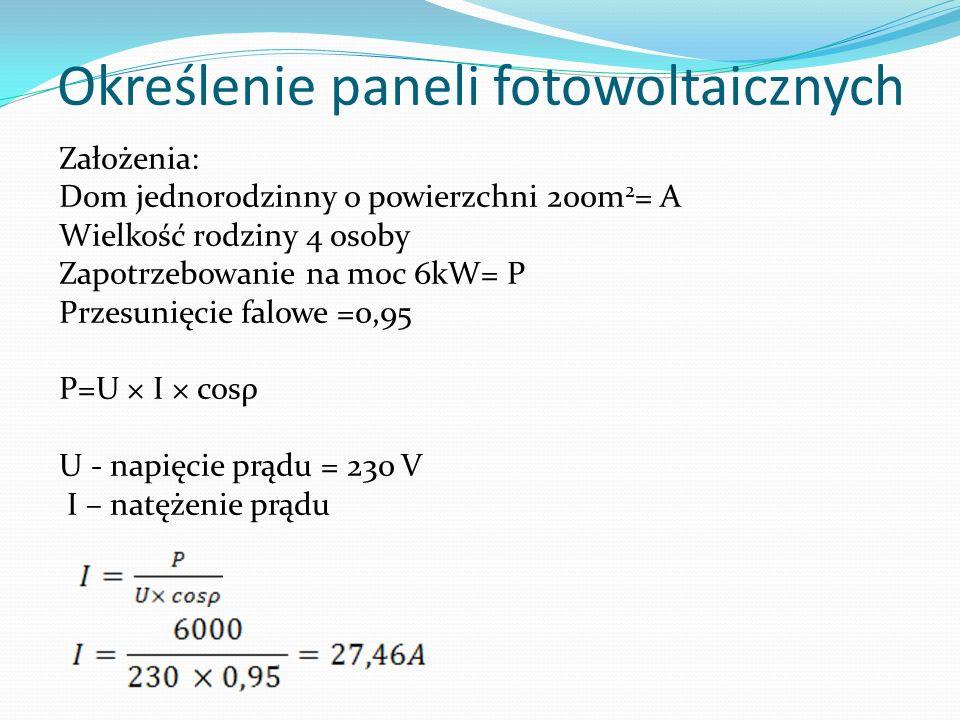 Określenie paneli fotowoltaicznych