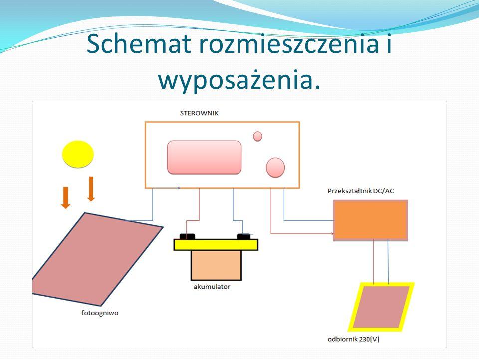 Schemat rozmieszczenia i wyposażenia.