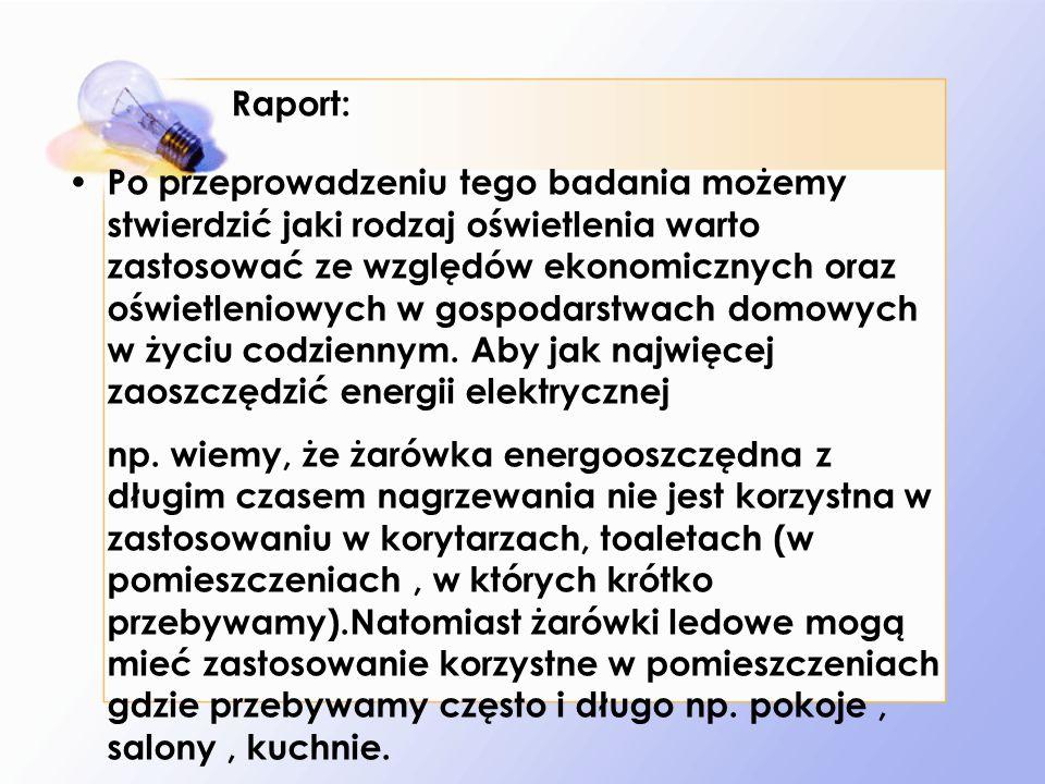 Raport: