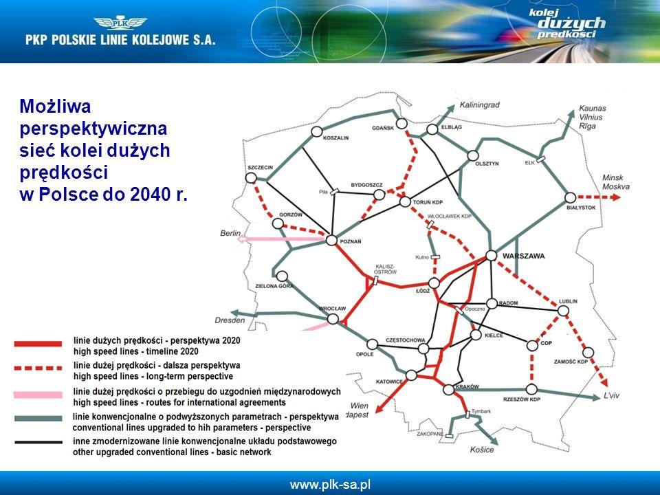 Możliwa perspektywiczna sieć kolei dużych prędkości w Polsce do 2040 r.