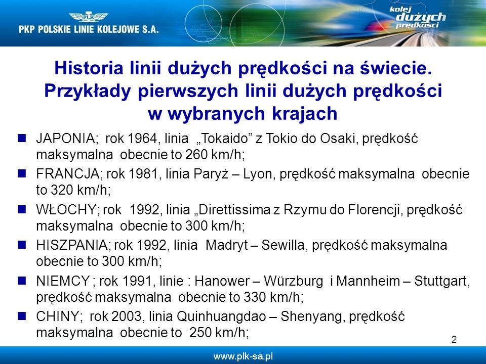 Historia linii dużych prędkości na świecie