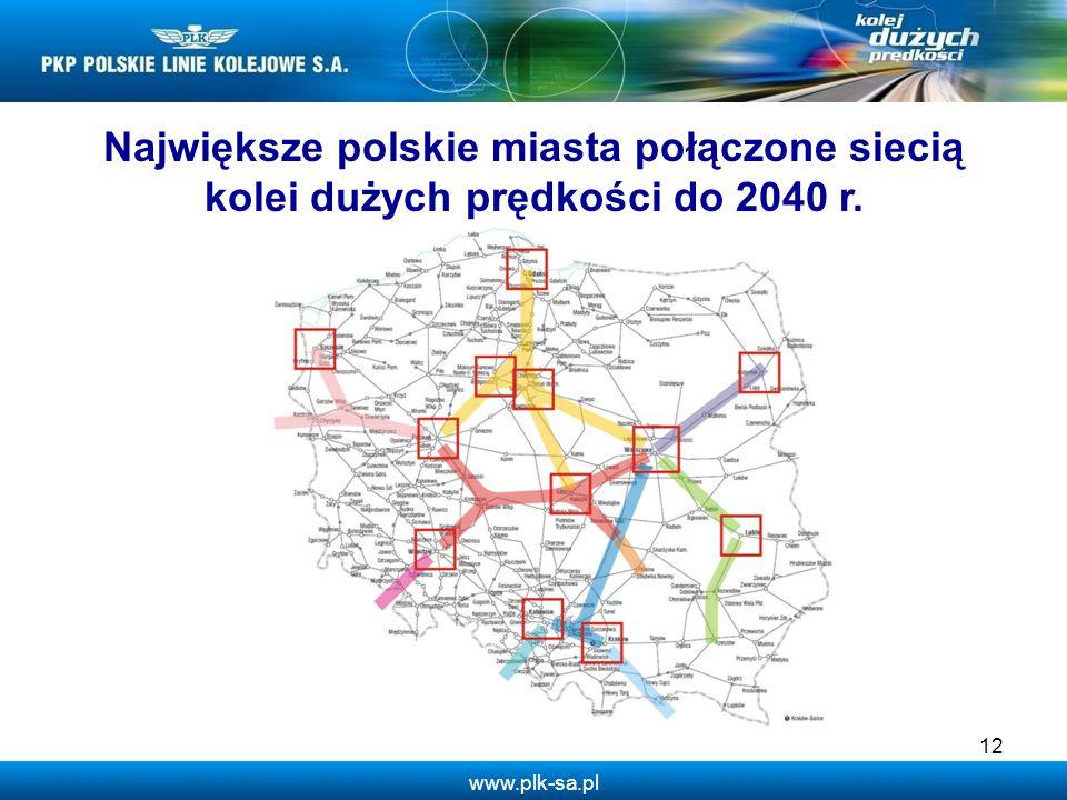 Największe polskie miasta połączone siecią kolei dużych prędkości do 2040 r.
