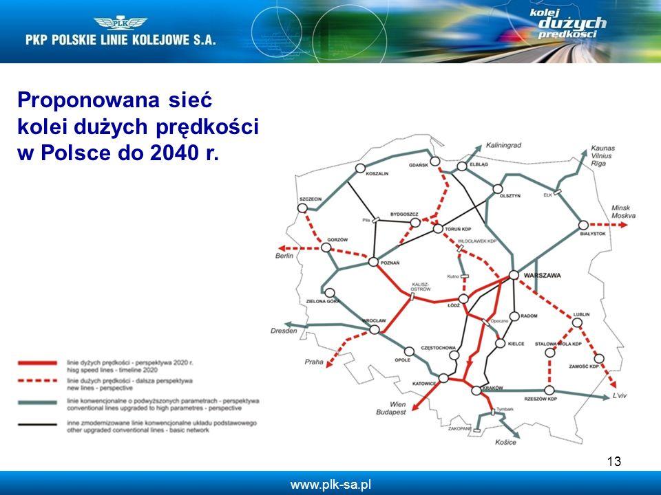Proponowana sieć kolei dużych prędkości w Polsce do 2040 r.