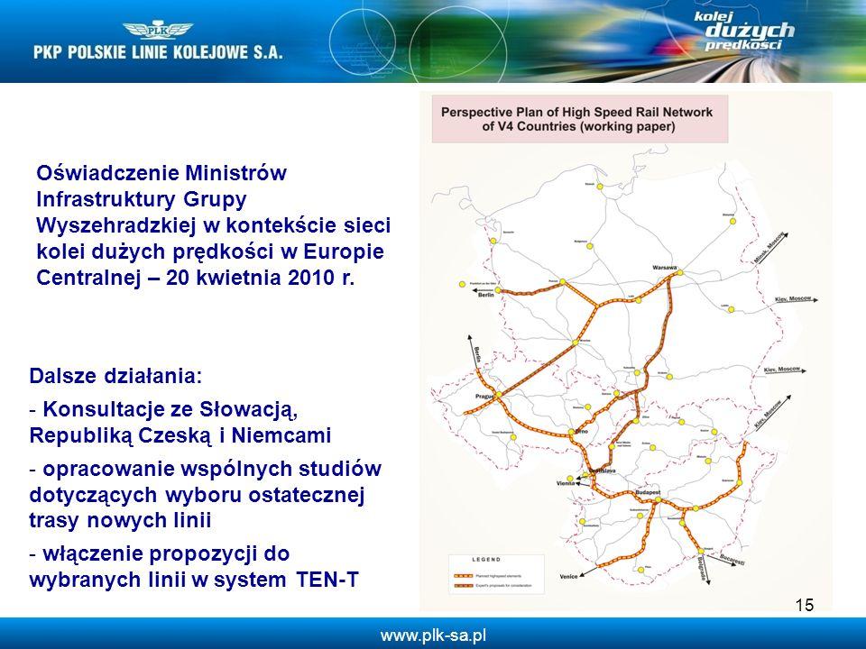 Oświadczenie Ministrów Infrastruktury Grupy Wyszehradzkiej w kontekście sieci kolei dużych prędkości w Europie Centralnej – 20 kwietnia 2010 r.