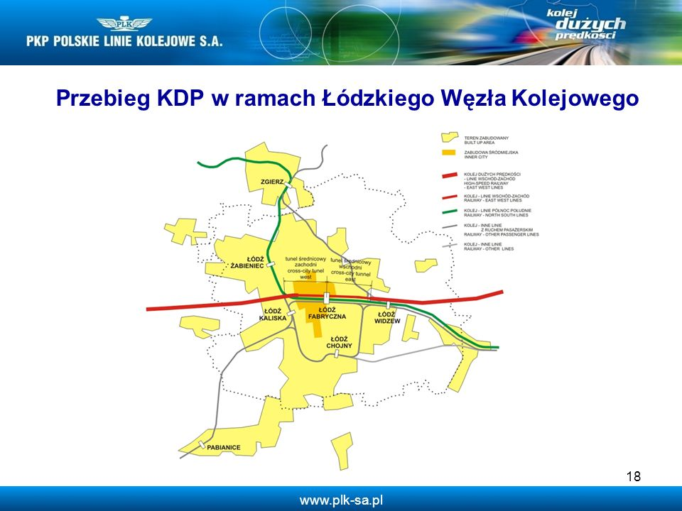 Przebieg KDP w ramach Łódzkiego Węzła Kolejowego