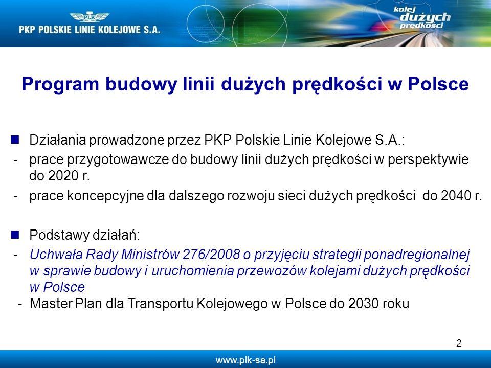 Program budowy linii dużych prędkości w Polsce