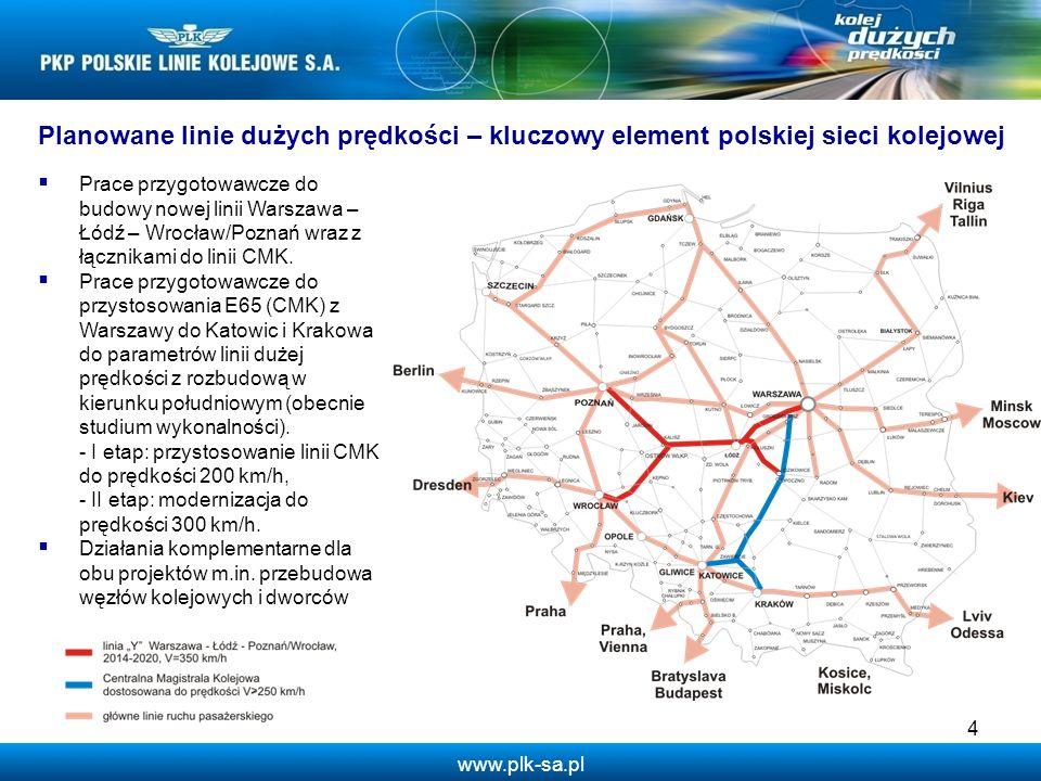Planowane linie dużych prędkości – kluczowy element polskiej sieci kolejowej