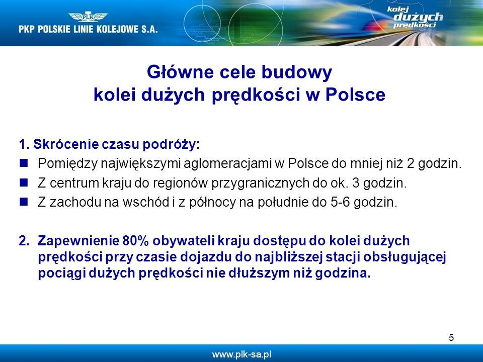 kolei dużych prędkości w Polsce