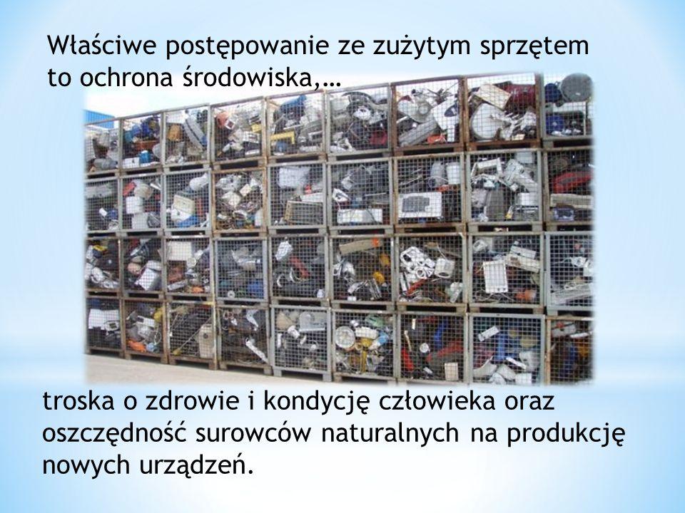 Właściwe postępowanie ze zużytym sprzętem to ochrona środowiska,…
