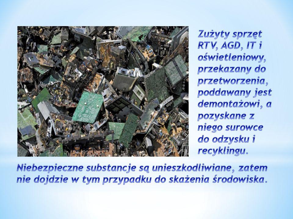 Zużyty sprzęt RTV, AGD, IT i oświetleniowy, przekazany do przetworzenia, poddawany jest demontażowi, a pozyskane z niego surowce do odzysku i recyklingu.