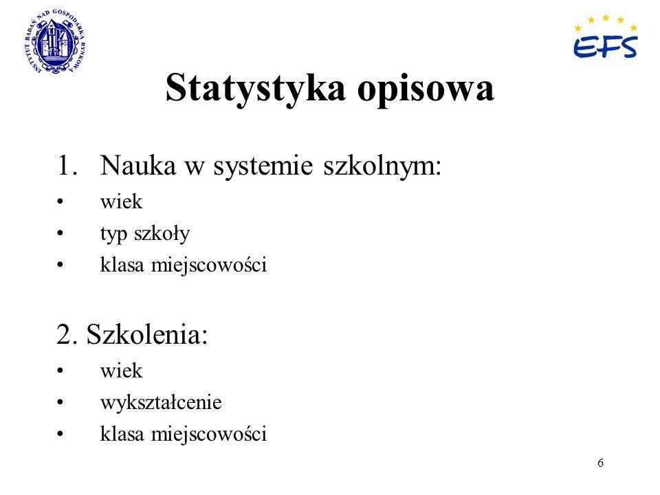 Statystyka opisowa Nauka w systemie szkolnym: 2. Szkolenia: wiek