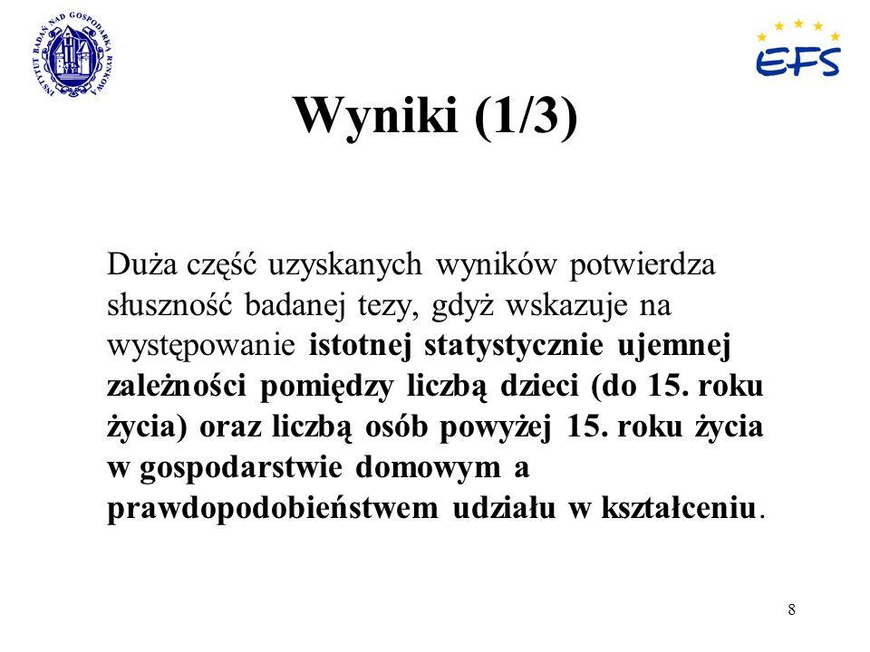 Wyniki (1/3)