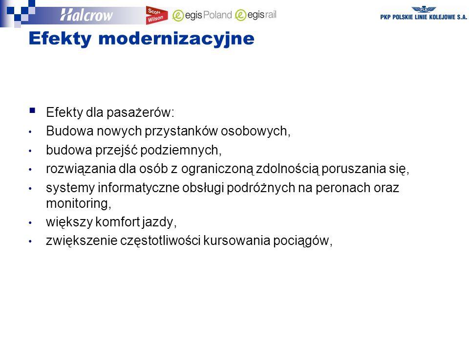 Efekty modernizacyjne